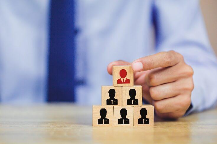 Jerarquía corporativa. Primer lugar: CEO