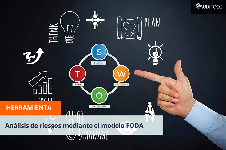 Análisis de riesgos mediante el modelo FODA
