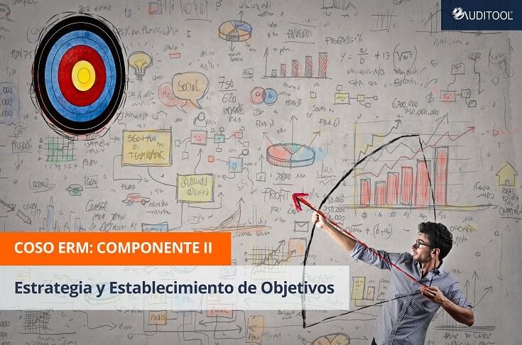 Checklist Diagnóstico General de COSO ERM - Componente II: Estrategia y Establecimiento Objetivos